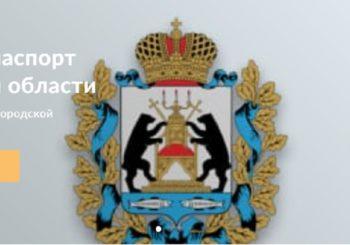 Социальный паспорт Новгородской области